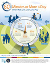 Physical Activity Guidelines for Americans Midcourse Report: Strategies to Increase Physical Activity Among Youth | Health promotion. Social marketing | Scoop.it