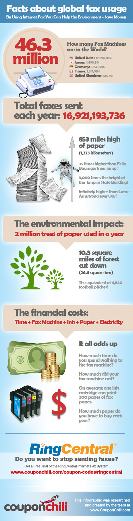Internet Fax VS Fax Machines: Which Save Money and Environment? | All Infographics | All Infographics | Scoop.it