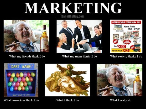 Marketing | What I really do | Scoop.it