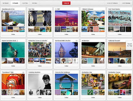 Using Pinterest to grow your brand | Réseaux Sociaux - Social Media | Scoop.it