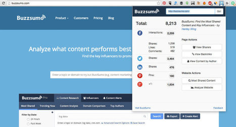 Twitter Share Counts In Your Browser: New BuzzSumo Chrome Extension | MarketingHits | Scoop.it