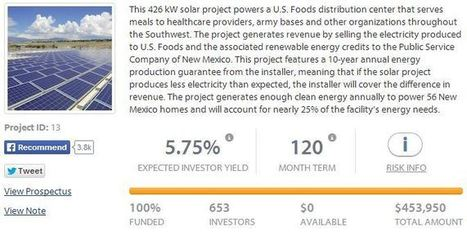 Crowdfunding Solar Projects with Mosaic - Nanalyze | Crowdfunding Science | Scoop.it