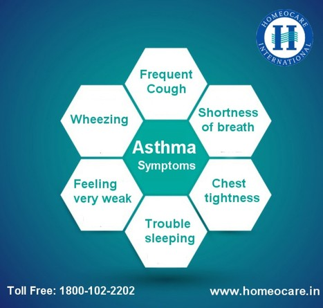 Treat Your Asthma With Natural Homeopathy | Homeopathy treatment for all acute and chronic diseases | Scoop.it