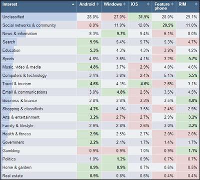 Opera Mini : les chiffres impressionnants de l'internet Mobile | Toulouse networks | Scoop.it