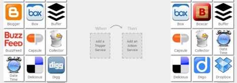 Alternativas a IFTTT para conectar y automatizar servicios | Recursos Tics para Educadores | Scoop.it