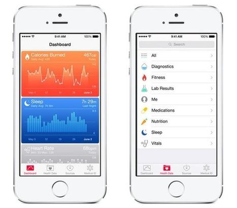 eHealth : Apple et Samusung entrent en course | Les acteurs du marché | Scoop.it