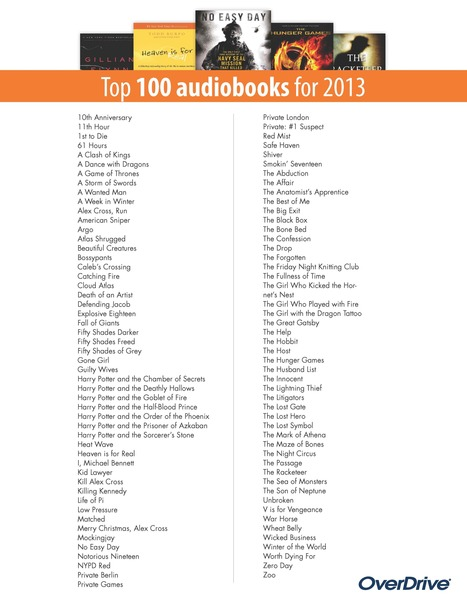 Overdrive: The top 100 audiobooks from 2013 so far…   Professional development of Librarians   Scoop.it