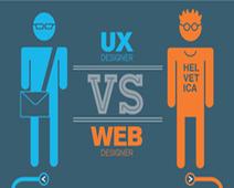 UX Designers vs Web Designers [Infographic] | Graphic Design | Scoop.it