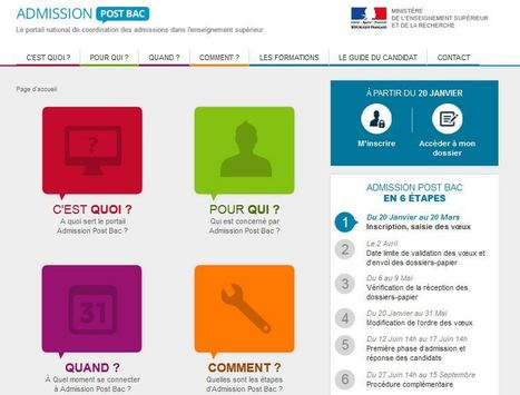 Admission Post Bac : l'orientation, c'est maintenant | Orientation | Scoop.it