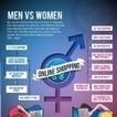 Infographie : Achats en ligne : les femmes dépensent moins que les hommes   e-commerce innovation stratégie   Scoop.it