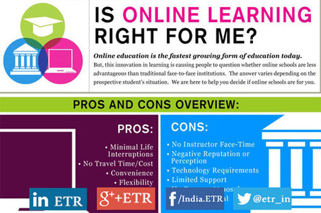 [Infographic] Is Online Learning Right for Me? - EdTechReview™ (ETR) | Coursmos.com | Scoop.it