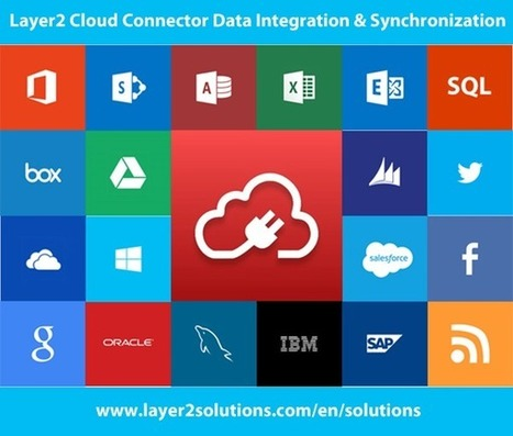 Layer2 Solutions for Data Integration and Synchronization, Knowledge Management and more | SharePoint Integration | Scoop.it