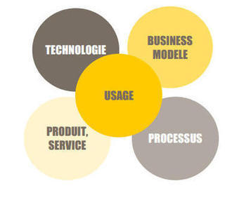 La bourse French Tech, un dispositif inédit de soutien à l'innovation non technologique | L'innovation, entre vision et opportunités. | Scoop.it