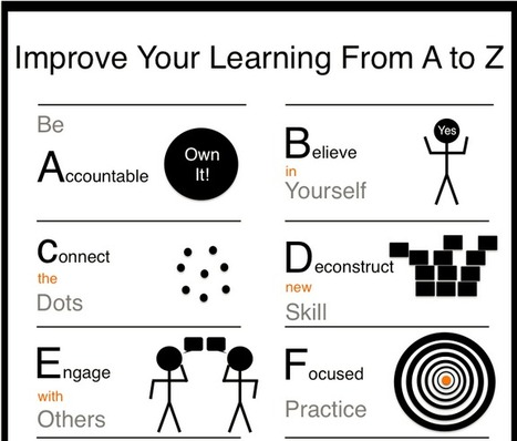 Alphablocks - 26 Strategies to Improve your Learning (Visual) | EFL Teaching Journal | Scoop.it