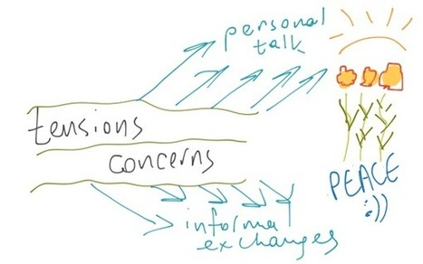 The Dangers of Small Talk | Edge of Chaos | Agile Development Blog | Agile culture | Scoop.it
