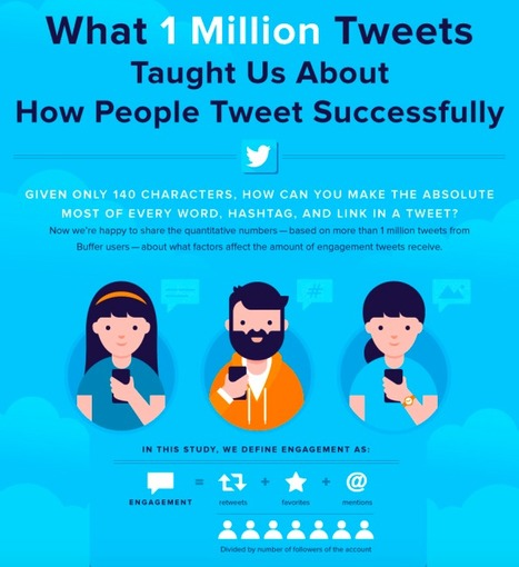 Advanced Twitter Tips: How to Make the Most of Your 140 Characters | digital marketing strategy | Scoop.it