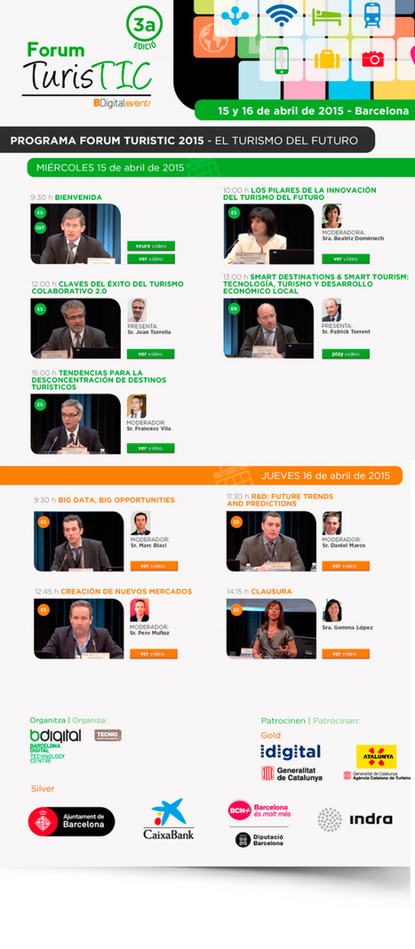 Vídeos del Forum TurisTIC 2015 | Notícies de Turisme | Scoop.it