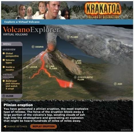 Manssen.nl ~ Internet & Educatie » Gespot: VolcanoExplorer, een virtuele vulkaanuitbarsting - Manssen.nl ~ Internet & Educatie | Mediawijsheid | Scoop.it