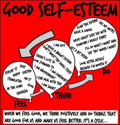 Tweet from @colleenglenney | Presenting! Self | Scoop.it