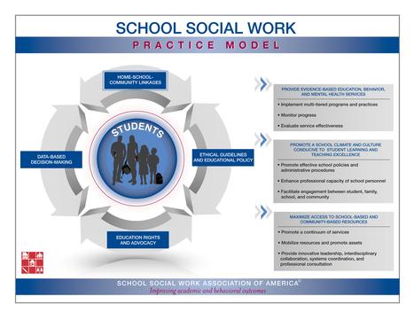 Promoting School Social Work - School Social Work Association of America | School Social Worker | Scoop.it