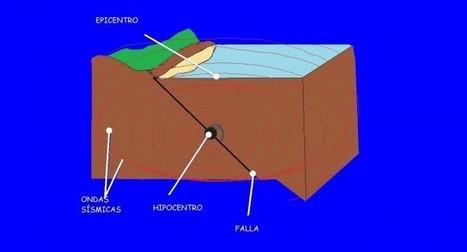 Terremotos: todo lo que deberías saber | Biología de Cosas de Ciencias | Scoop.it