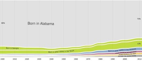 Where We Came From and Where We Went, State by State | AP Human Geography | Scoop.it