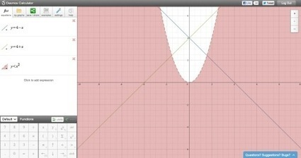 A Win for Math Students and a Win for the Web: Desmos Goes HTML 5 | One-to-one computing in education | Scoop.it