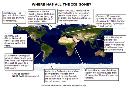 Where Has All the Ice Gone? | EcoWatch | Scoop.it