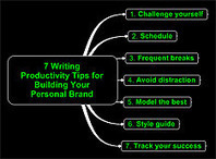 7 Tips for Increasing Your Writing Productivity | Personal Branding ... | The Writing Wench | Scoop.it