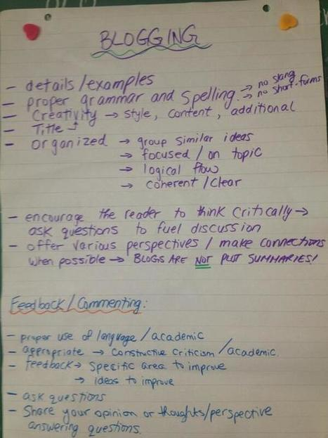 Twitter / msvalois: Today we co-constructed criteria ... | Co-Constructed Criteria | Scoop.it