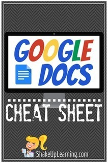 "Google Docs ""Cheat Sheet"" 