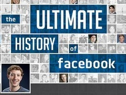 The Ultimate History of Facebook [INFOGRAPHIC] | Social Media Today | Social Media scoops by Rick Maresch | Scoop.it