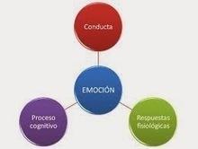 Equipos de Alto Rendimiento. Conceptos generales y recursos   Brand Team Building con Recursos de Ocio   Scoop.it