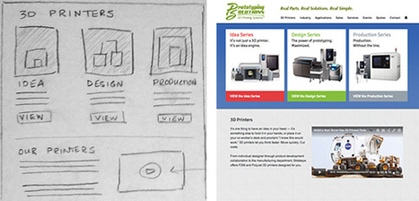 Designer's Toolbox: Learning Web Design from a Fixer-Upper House - Infomedia News | User Research | Scoop.it