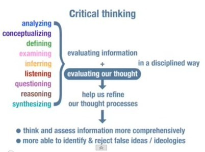Twitter / Xanthe_S: Great snapshot of what critical ... | Scholarship Resources and Readings | Scoop.it