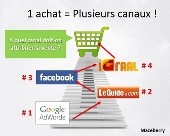 Les entonnoirs multicanaux de Google Analytics - | Référencement & e-marketing ! | Scoop.it