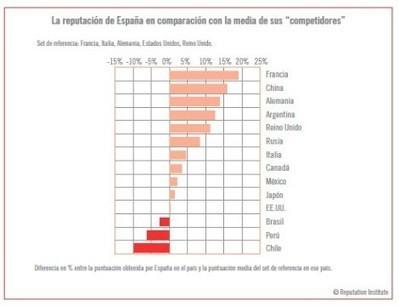 El sueño de Jardiel - Cataluña: el colosal patinazo del Financial Times | Catalunya - Independence Debate | Scoop.it