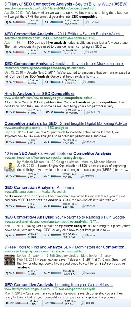 SERP Analysis – Dissecting Your SEO Competitors   SEO Nick   Online Marketing Resources   Scoop.it