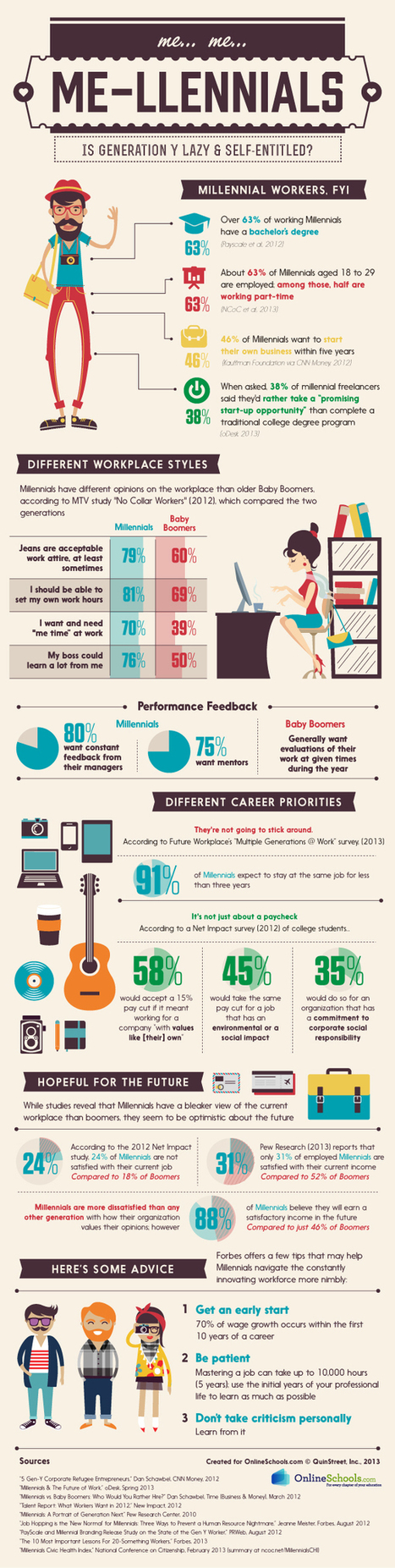 [infographic] Me-llenials: Is Generation Y lazy & self-entitled? | Les Digital Natives, mode d'emploi | Scoop.it