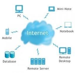 Computacion en Nube | WEB 2.0, COMPUTADORA EN LAS NUBES | Scoop.it