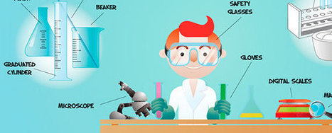 Educating Scientists: 6 Science Websites for Kids and Teens | Edtech PK-12 | Scoop.it