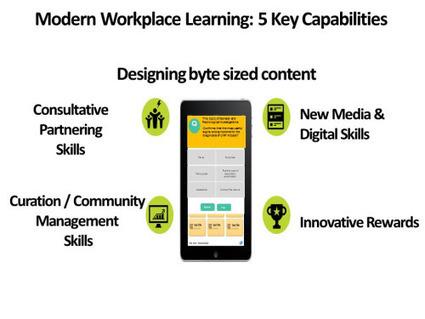 Implementing Modern Workplace Learning Practices #MWL | Valores y tecnología en la buena educación | Scoop.it
