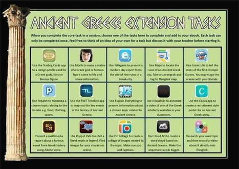 iPad Educators sur Twitter-extension tasks | Edtech PK-12 | Scoop.it