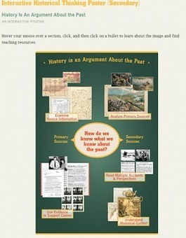 Free Technology for Teachers: Interactive Posters on Historical Thinking and Investigation | Leader of Pedagogy | Scoop.it