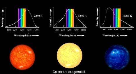 Colores y temperaturas de las estrellas | Astrofísica General | Scoop.it