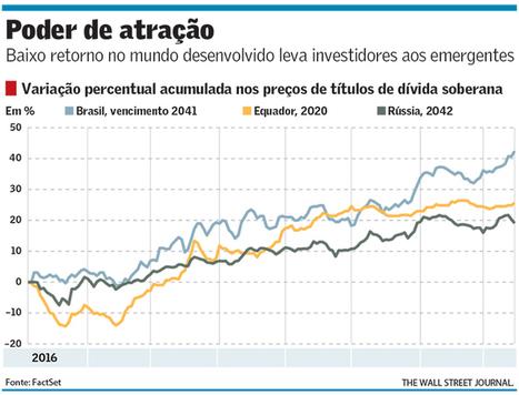 Mercados emergentes animam investidor estrangeiro | Inovação Educacional | Scoop.it