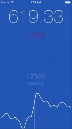 iOS 8 Today Extension Tutorial | iOS Dev Central | Scoop.it
