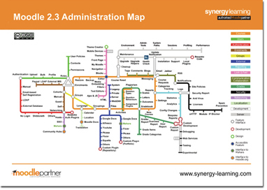 Moodle 2.3 Administration Map | Synergy Learning Blog | Moodle | Scoop.it