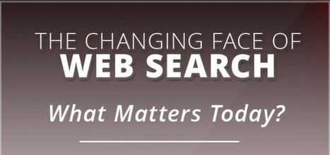 How Search Optimization Has Changed | Social Media, SEO, Mobile, Digital Marketing | Scoop.it