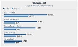 GeekTech | Geek_tech Blog | Scoop.it